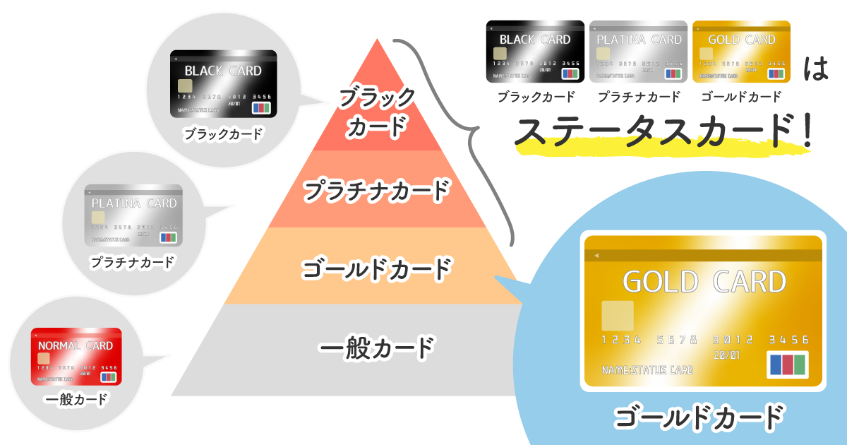 クレジットカードのステータスや格付表