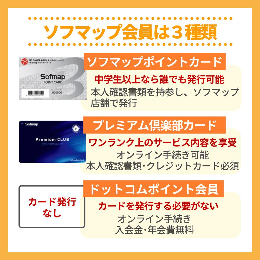 ソフマップポイントカードの作り方・発行手順