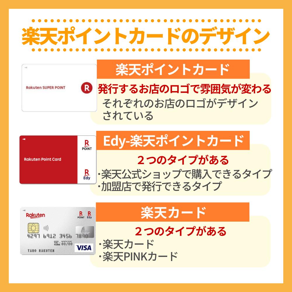 楽天ポイントカードのデザイン・種類