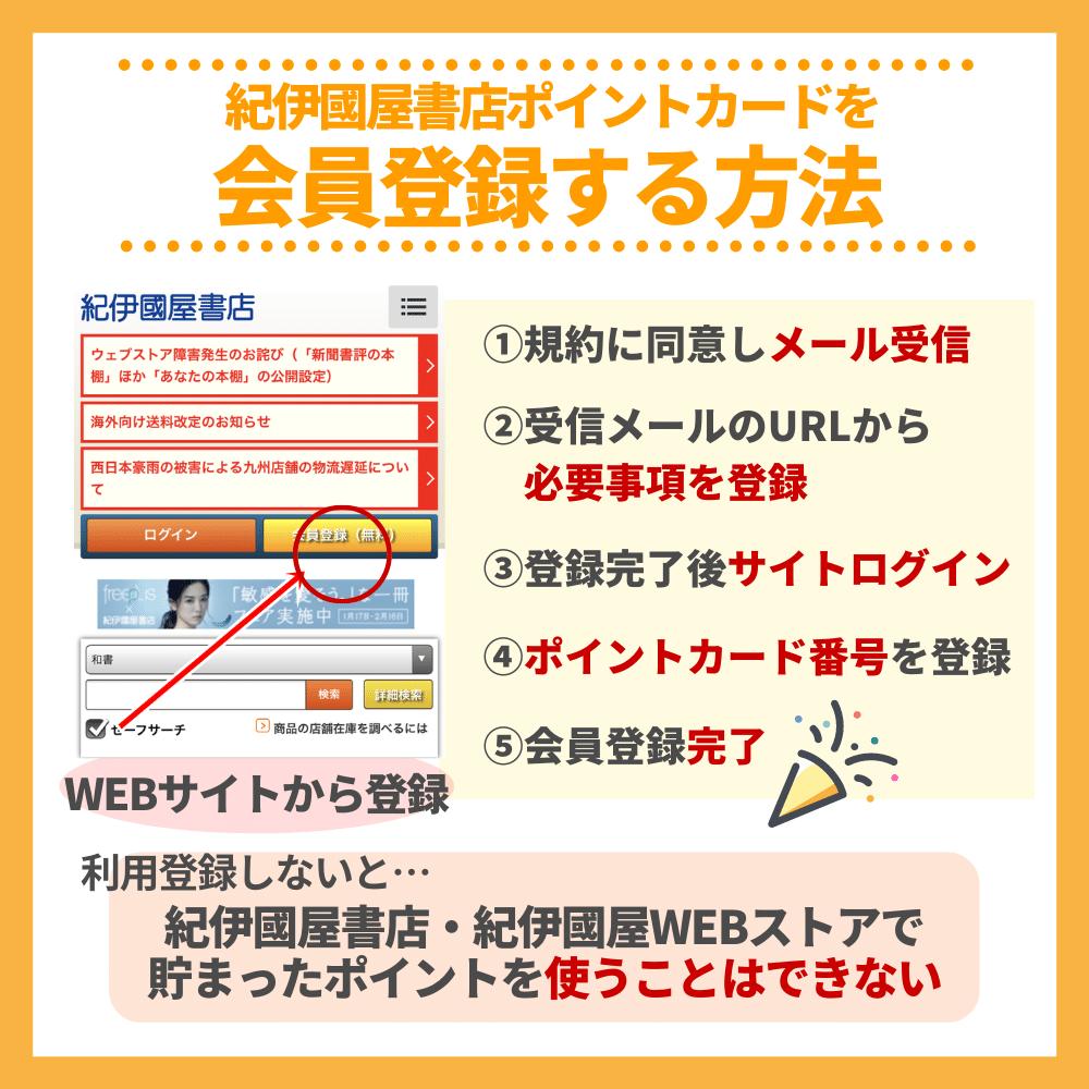 紀伊國屋書店ポイントカードを会員登録する方法