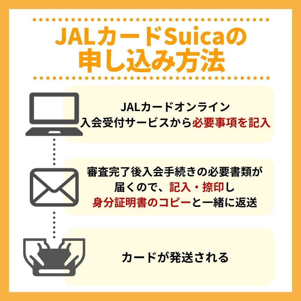 JALカードSuicaの申込み方法