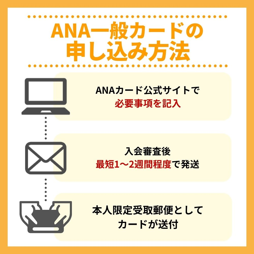 ANAカードの申込み方法