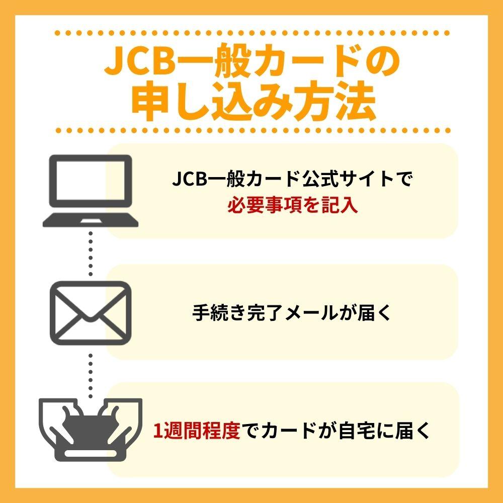 JCB一般カードの申込み方法