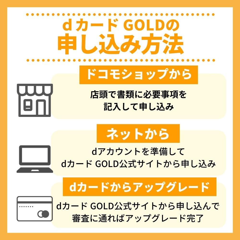 dカード GOLDの申込み方法