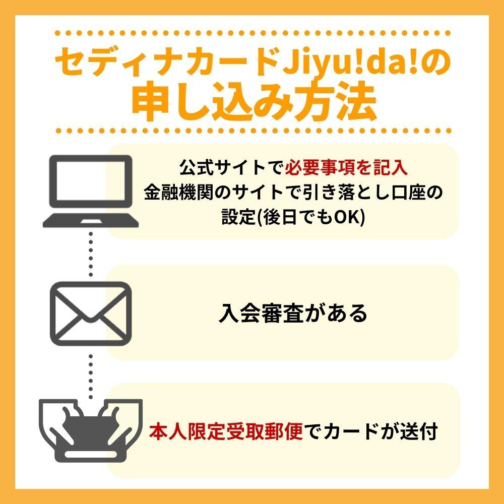 セディナカードJiyu!da!の申込み方法