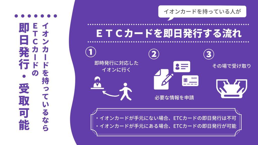 イオンカードをすでに持っているならETCカードの即日発行・受け取りが可能!