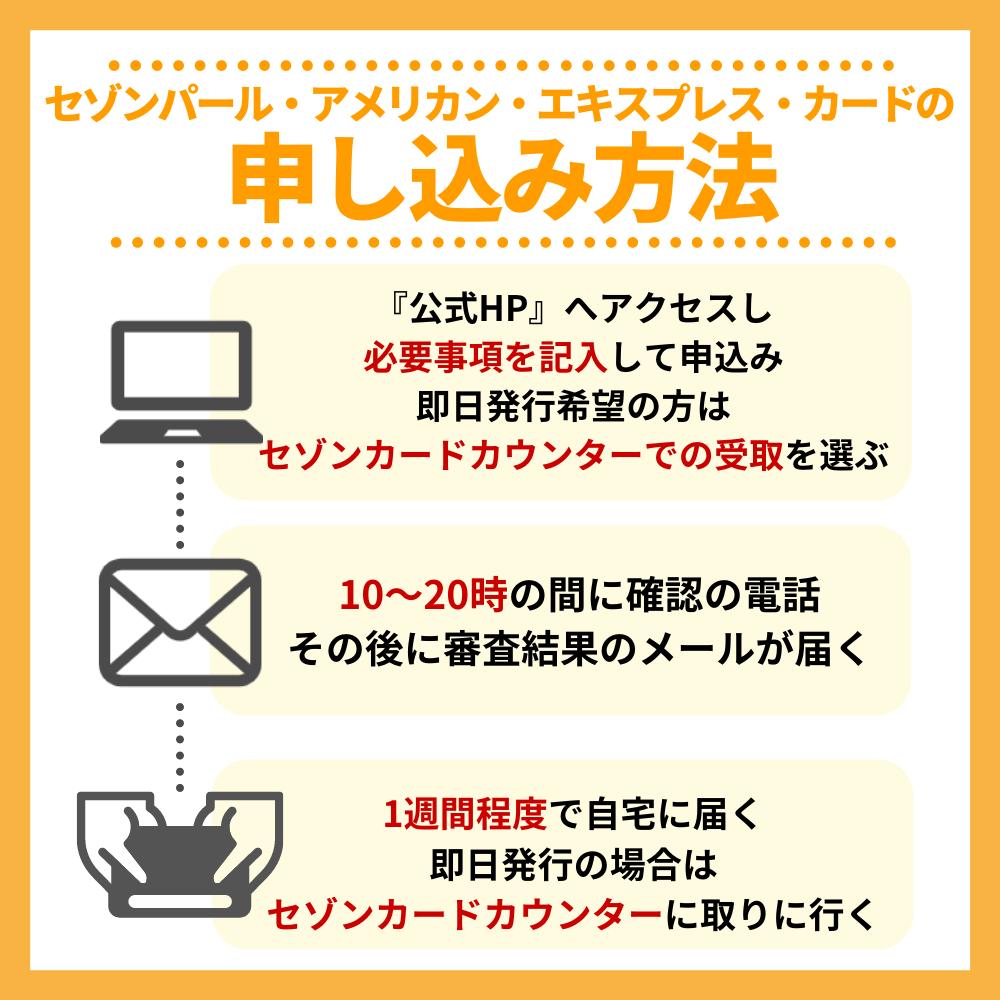 セゾンパール・アメリカン・エキスプレス・カードの申込み方法
