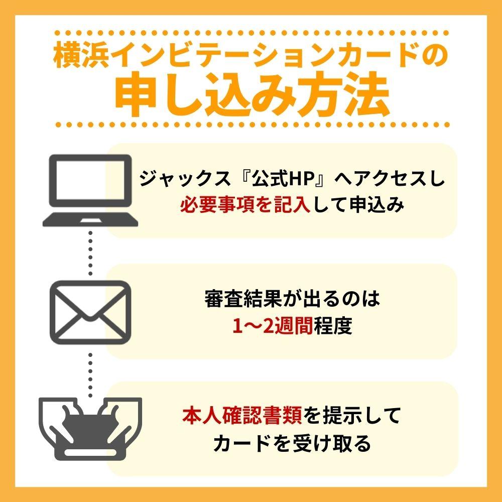 横浜インビテーションカードの申込み方法