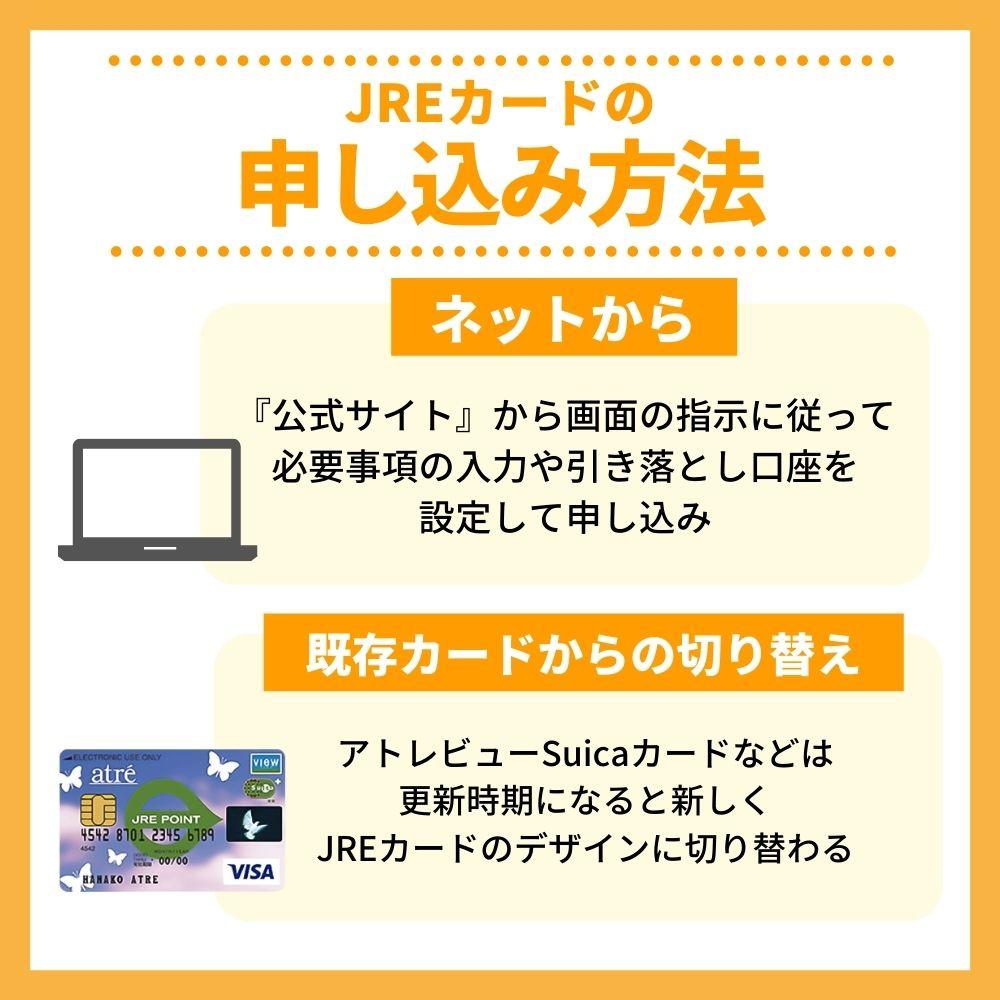 JREカードの申込み方法