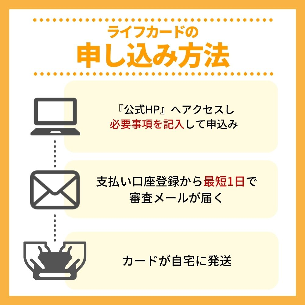 ライフカードの申込み方法