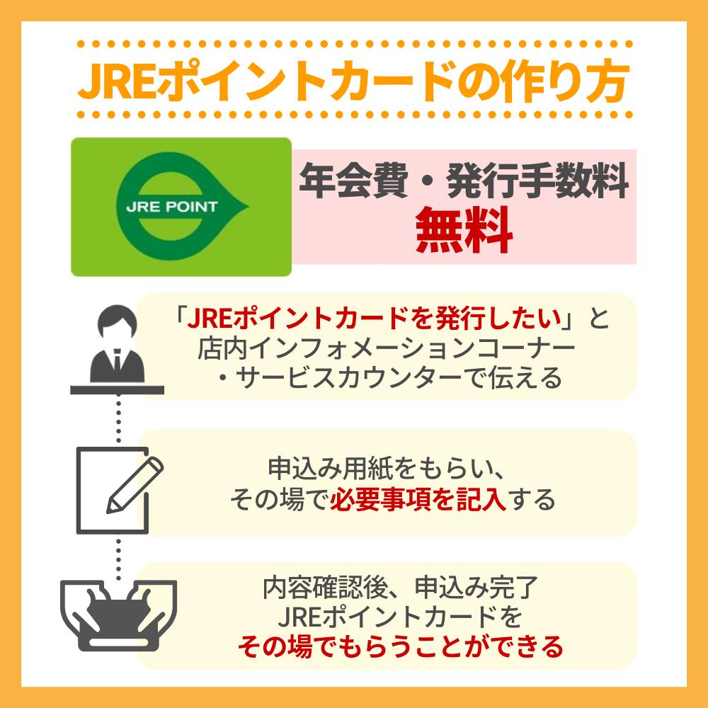JREポイントカードの作り方・発行場所