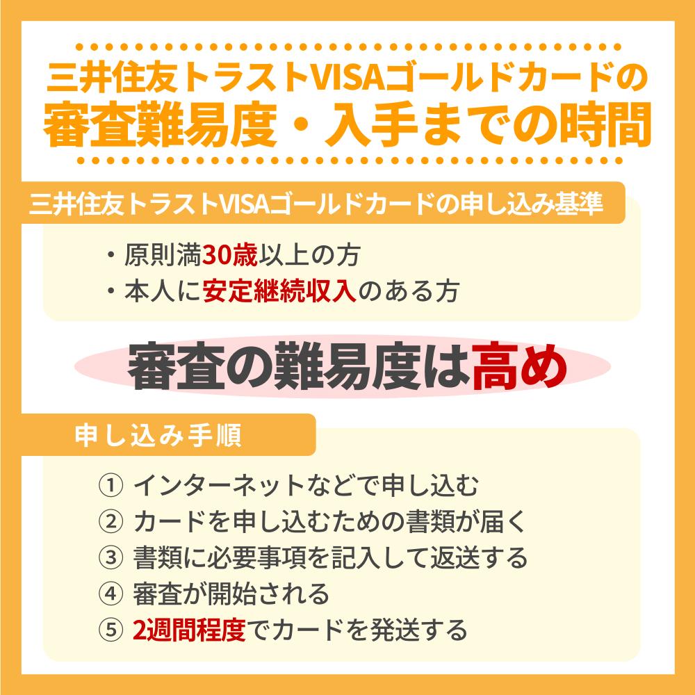 三井住友トラストVISAゴールドカードの審査難易度・審査にかかる時間