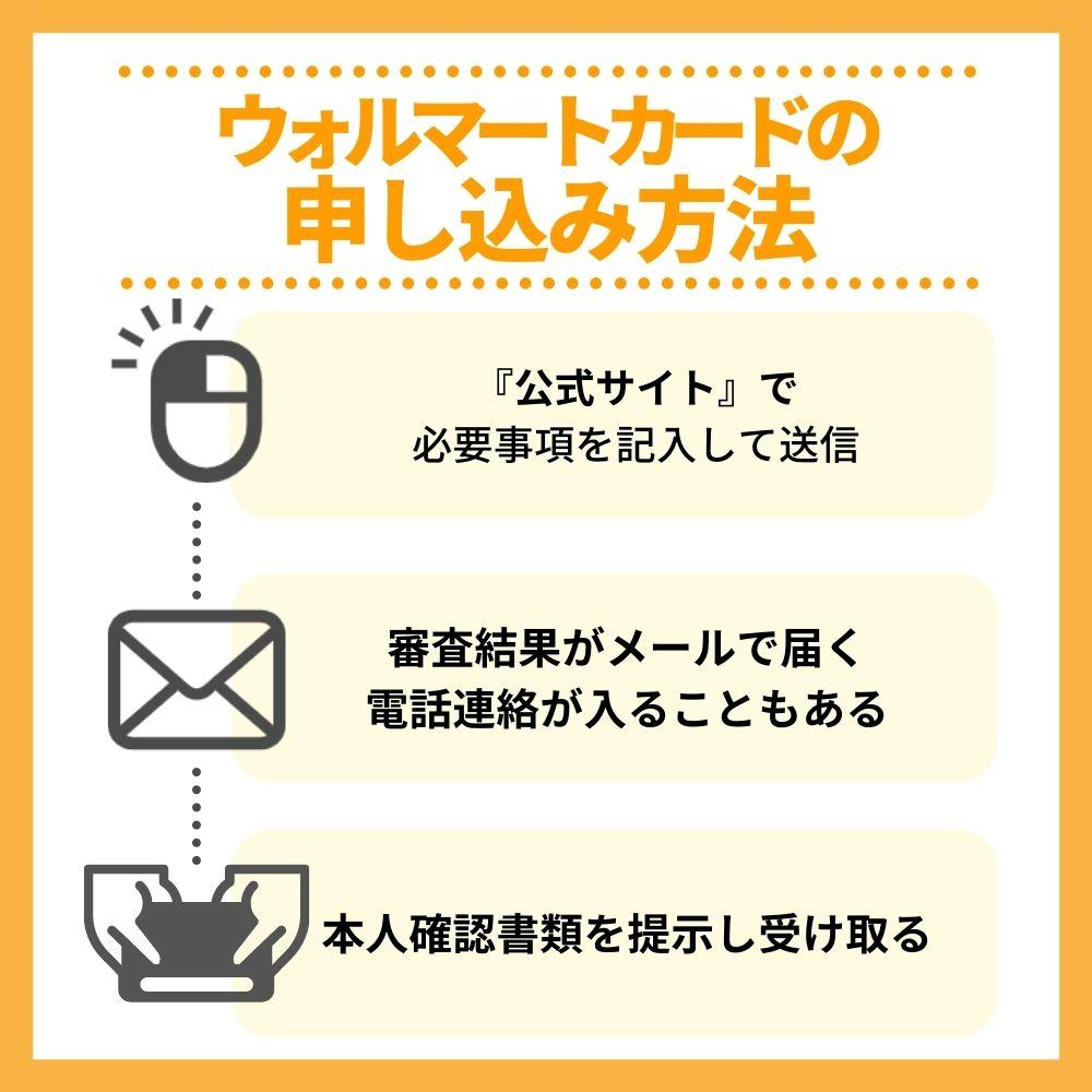 ウォルマートカードの申込み方法