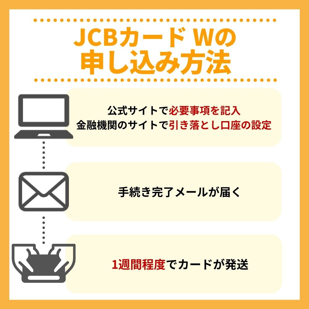 JCBカード Wの申込み方法