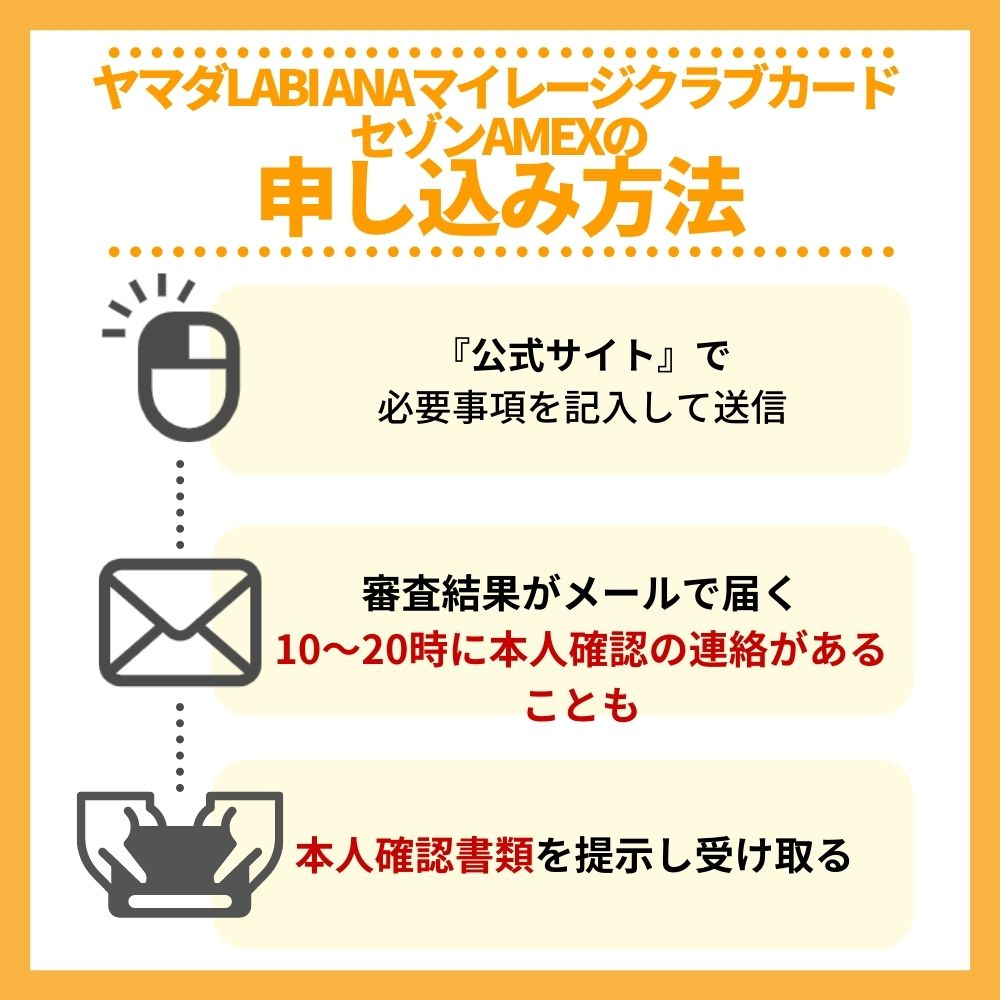 ヤマダLABI ANAマイレージクラブカード セゾンAMEXの申込み方法