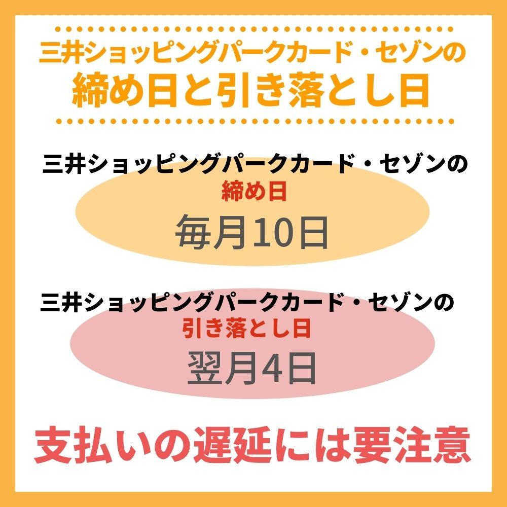 三井ショッピングパークカード・セゾンの締め日・引き落とし日