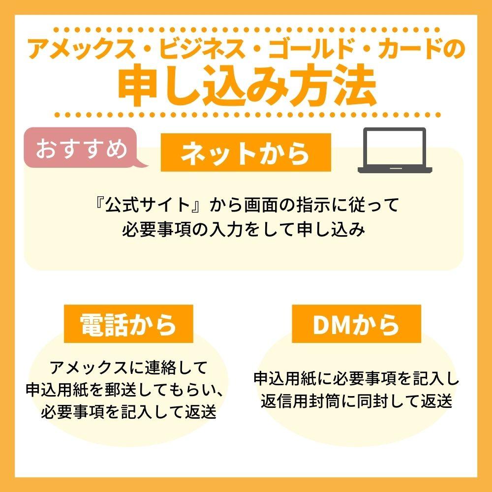 アメックス・ビジネス・ゴールド・カードの申込み方法