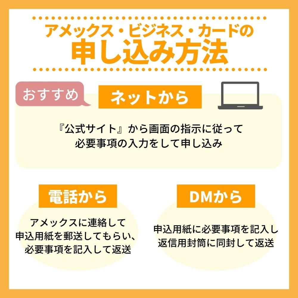 アメックス・ビジネス・カードの申込み方法