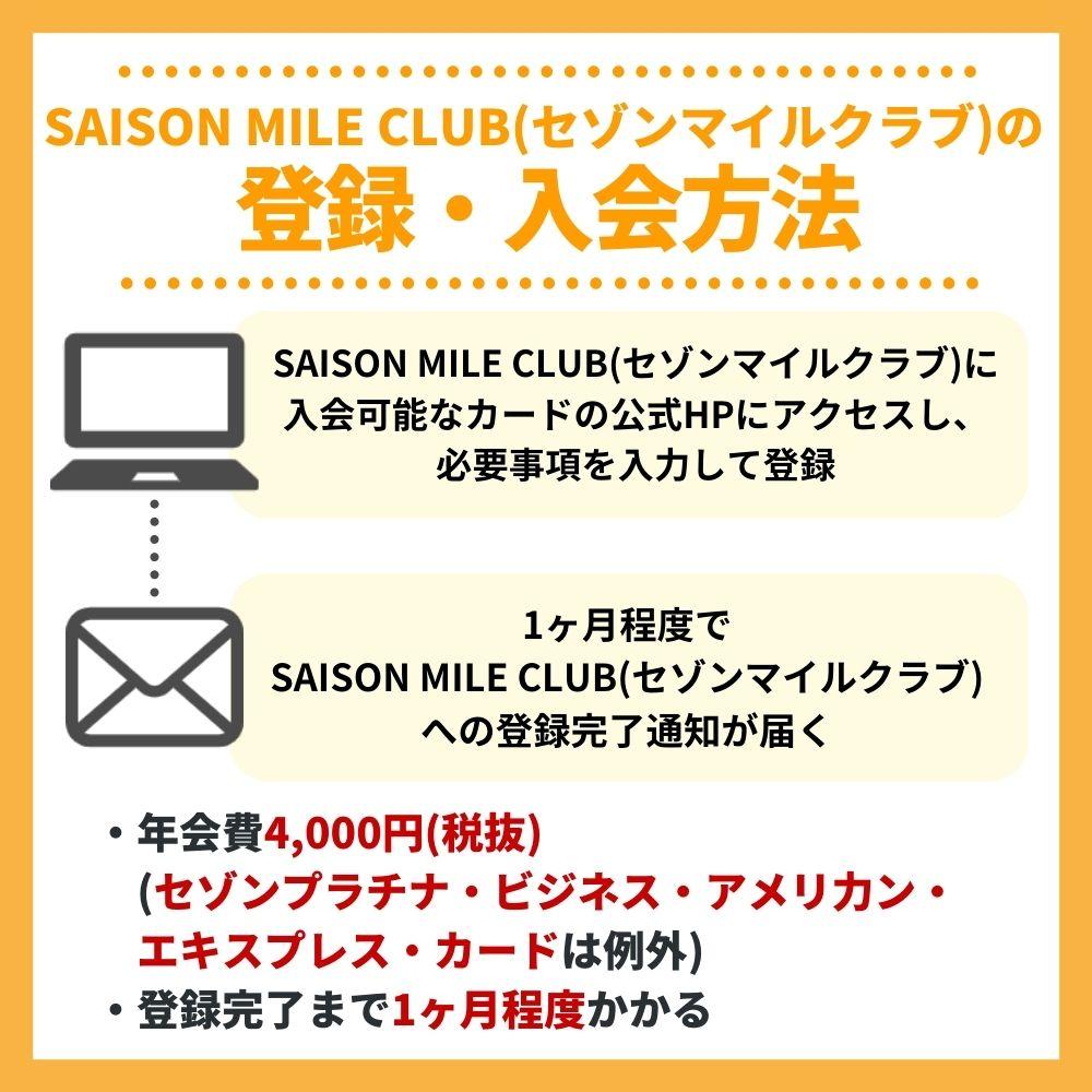 SAISON MILE CLUB(セゾンマイルクラブ)の登録・入会方法