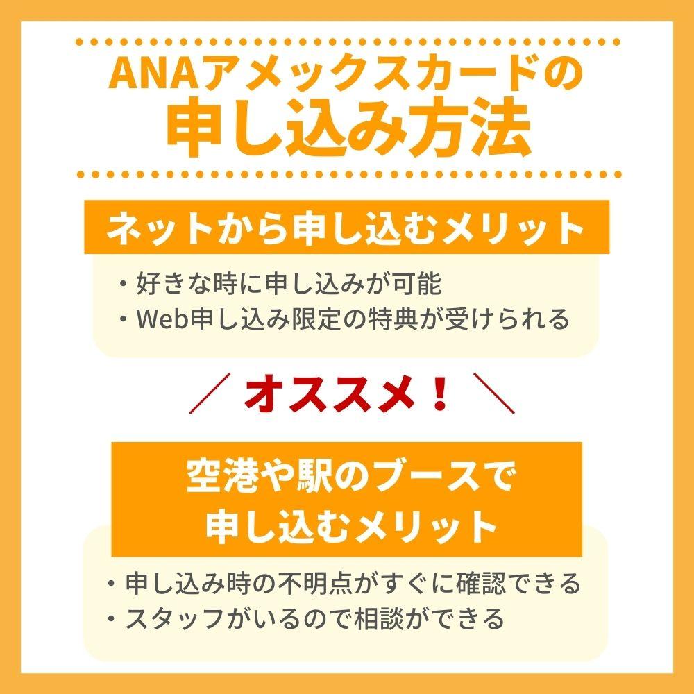 ANAアメックスカードの申込み方法