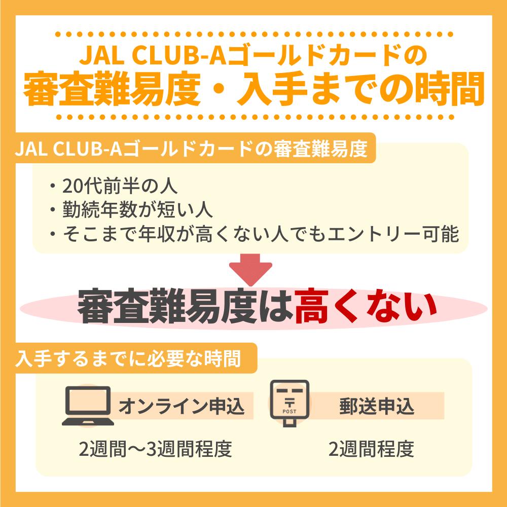 JAL CLUB-Aゴールドカードの審査難易度・入手までの時間