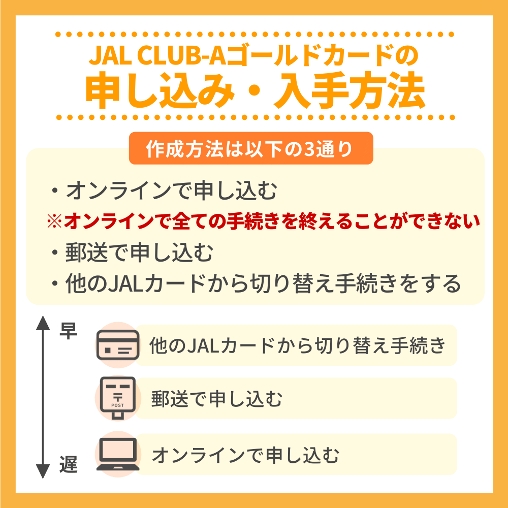 JAL CLUB-Aゴールドカードの申し込み・入手方法