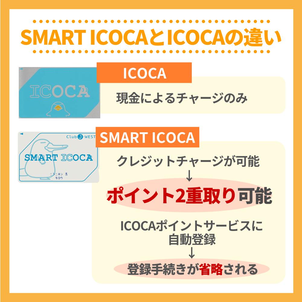 SMART ICOCAとICOCAの違いとは?