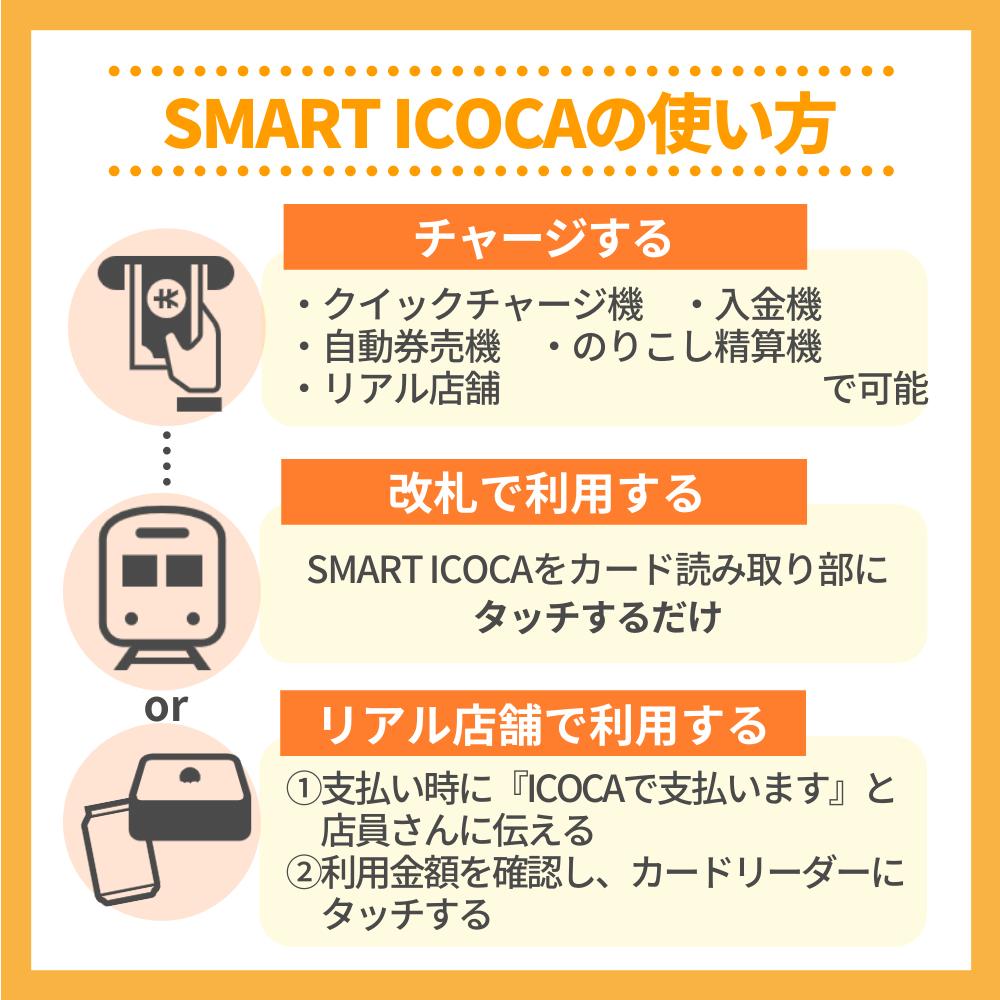 SMART ICOCAの使い方
