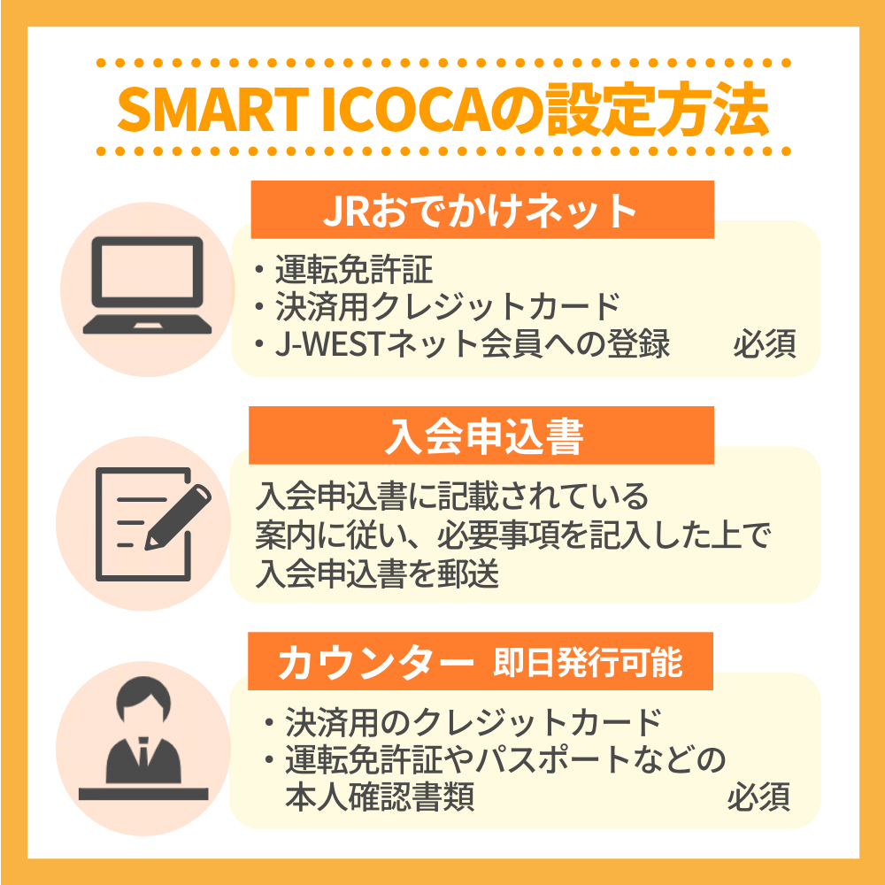 SMART ICOCAの設定方法