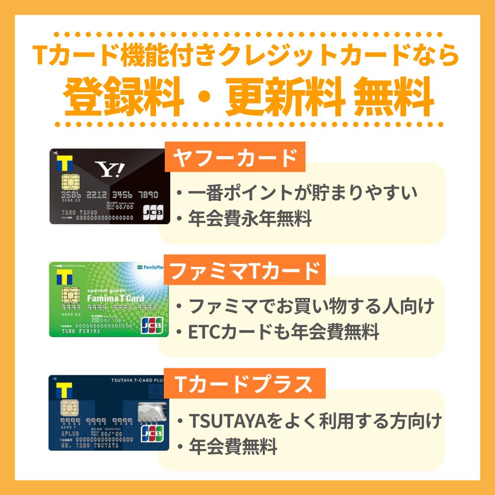 Tカード機能付きクレジットカードならレンタル登録料・更新料は無料!