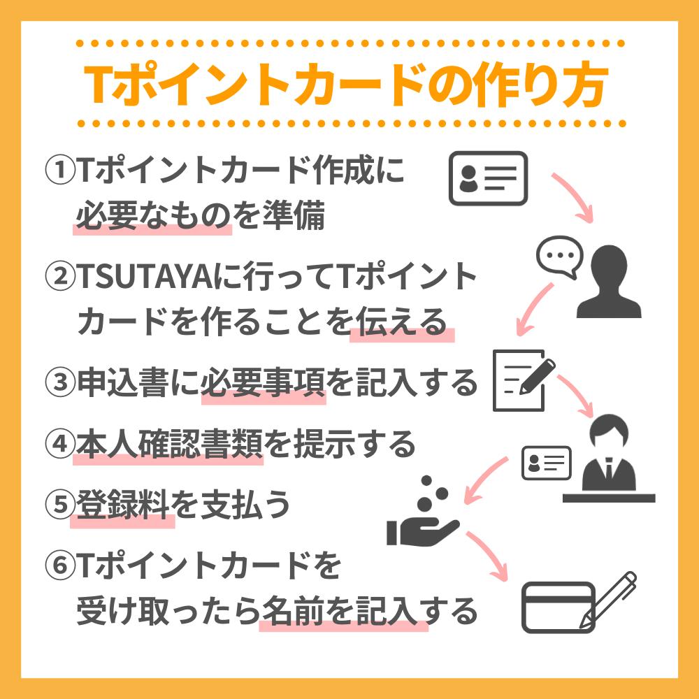 TポイントカードやファミマTカードを提示してTSUTAYAでレンタル・借りることができる!