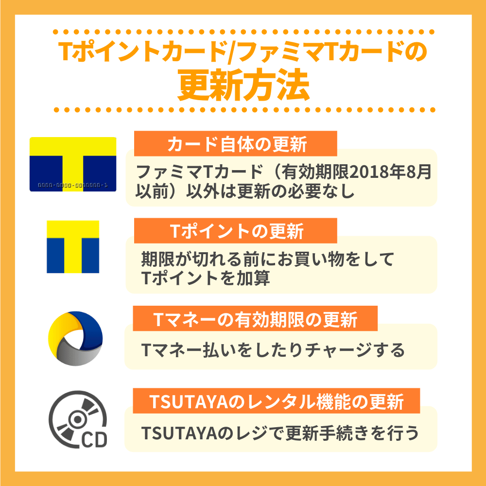 Tポイントカード・ファミマTカードの更新方法