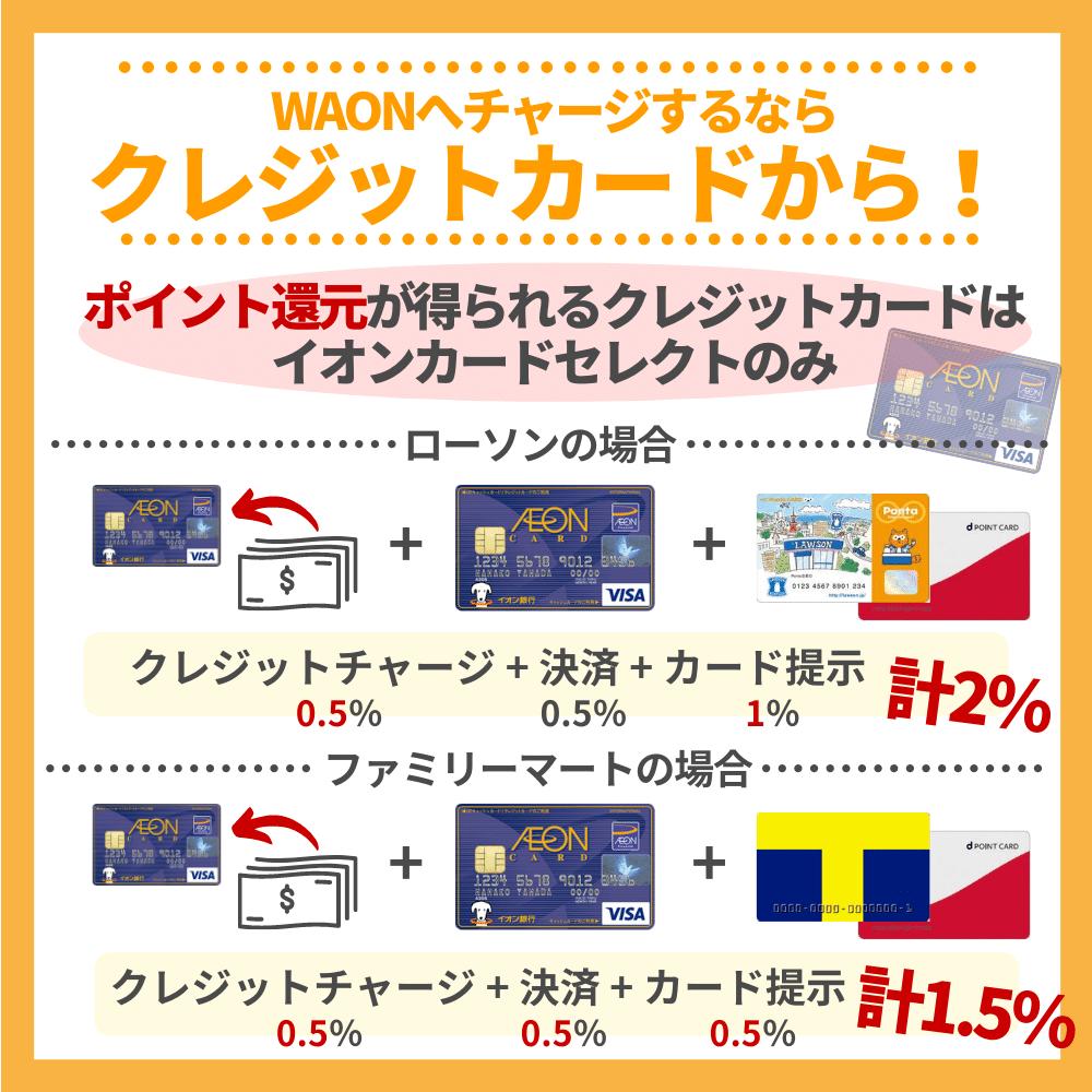 WAONへチャージするならクレジットカードからがおすすめ!