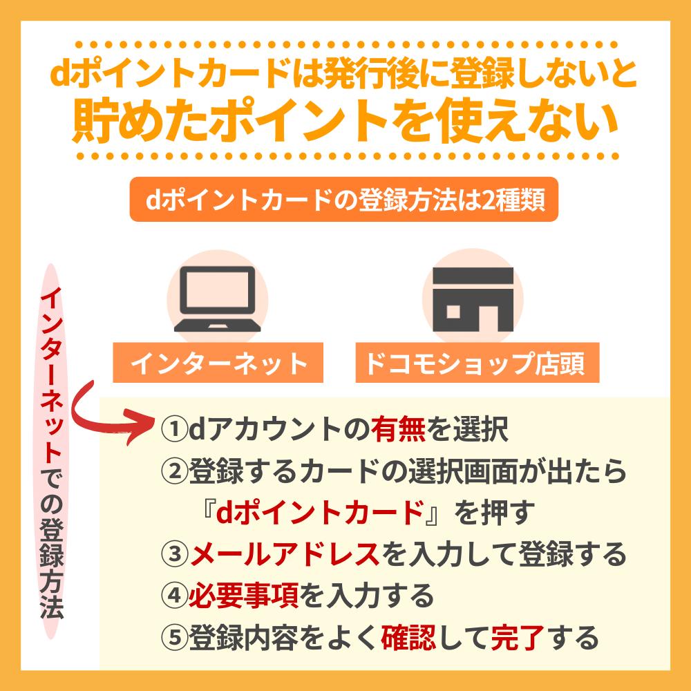 dポイントカードは発行後に登録しないと貯めたポイントを使えない