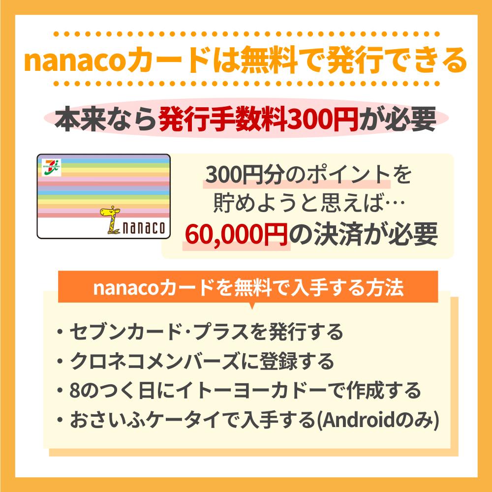 nanacoカードは無料で発行できる!