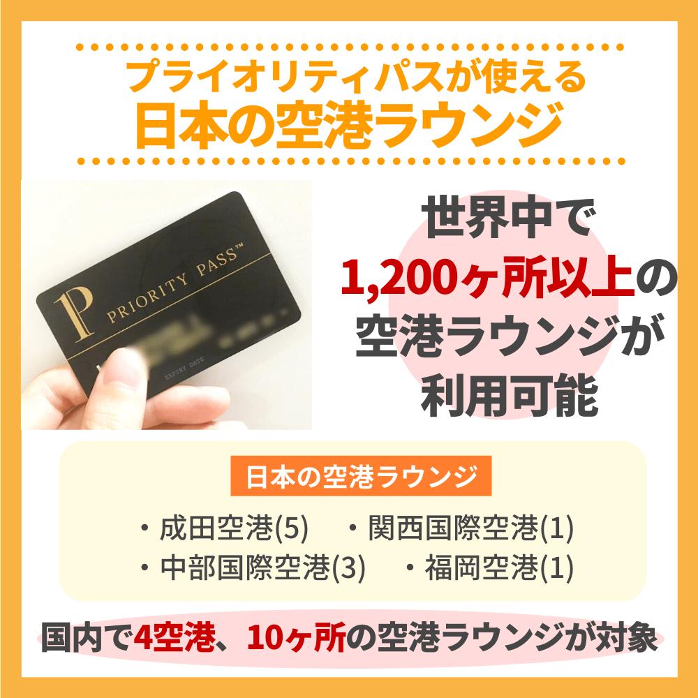 プライオリティパスが使える日本の空港ラウンジ