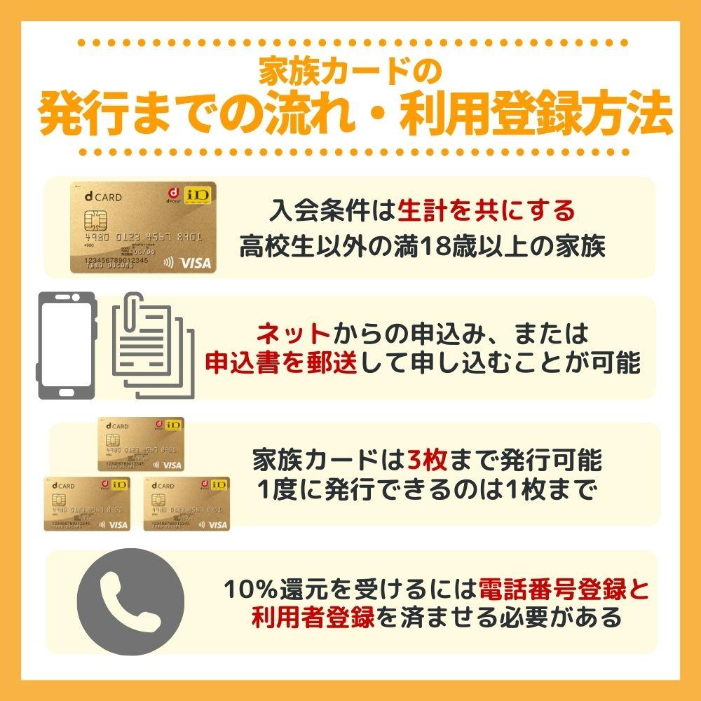 dカード GOLDの家族カードの発行までの流れ・利用登録方法
