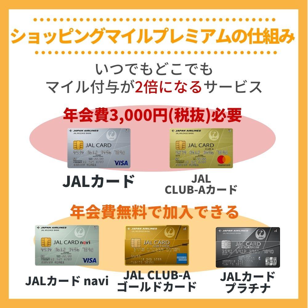JALカードのショッピングマイルプレミアムの仕組み