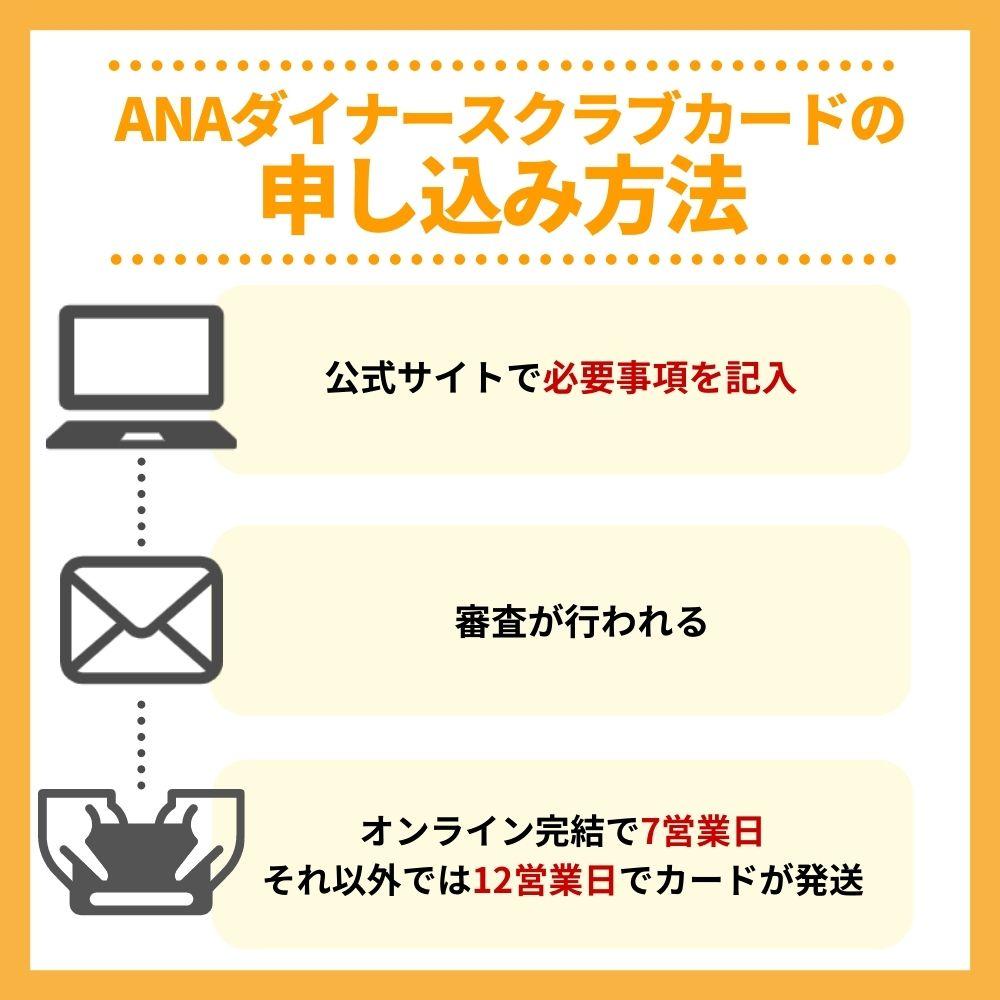 ANAダイナースクラブカードの申込方法!