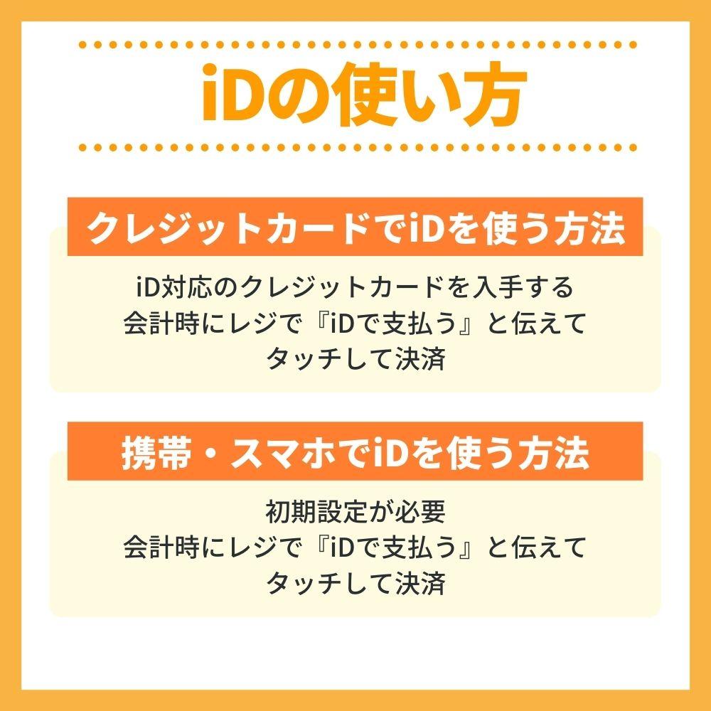 iDの使い方