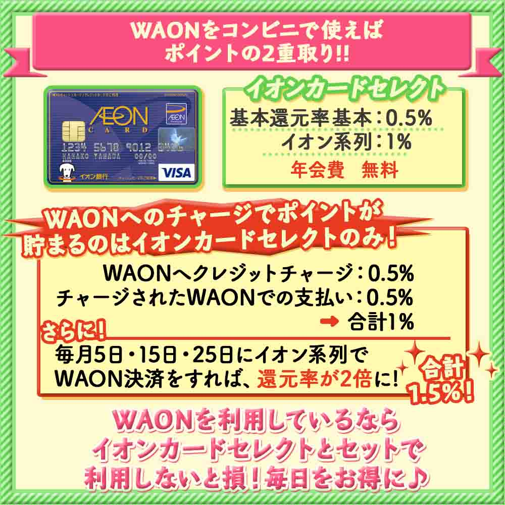 WAONが使えるコンビニを紹介!WAONをコンビニで使えばポイントの2重取りが可能!