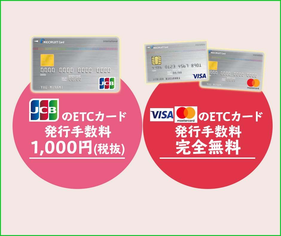 リクルートカードのETCカードは年会費無料だが国際ブランドによっては発行手数料が必要