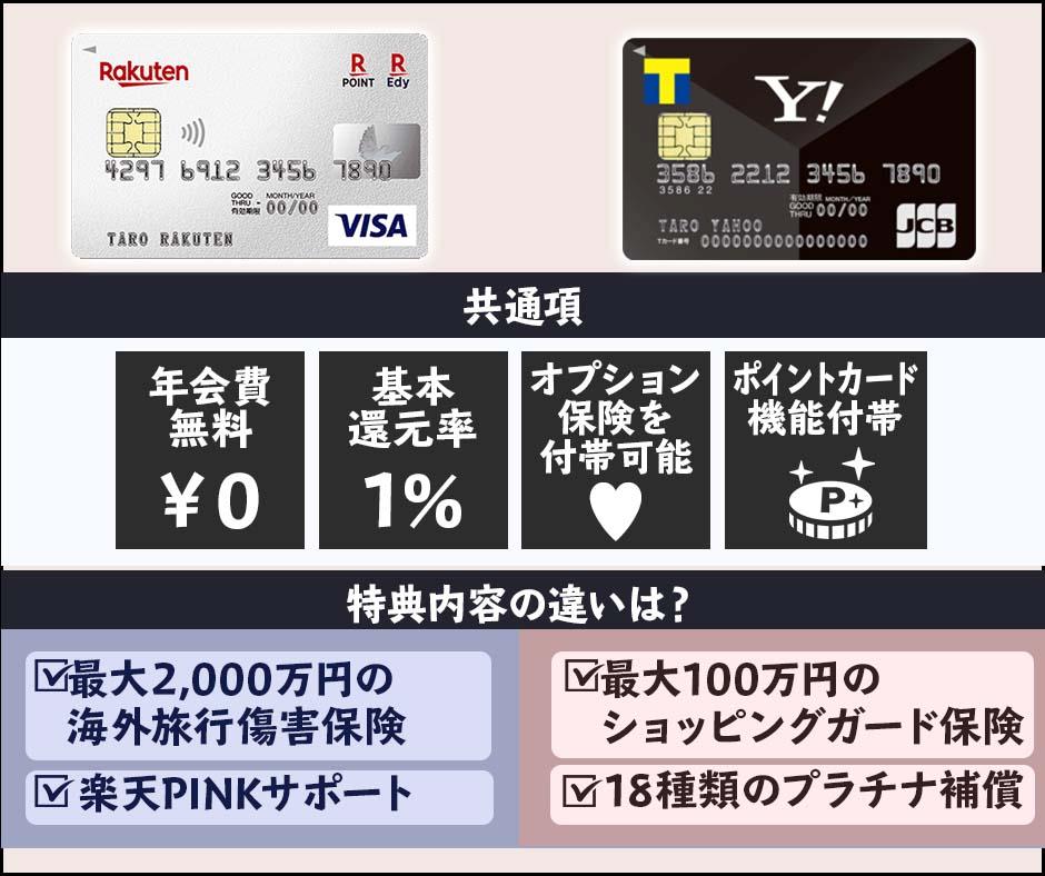 楽天カードとヤフーカードを比較|特典や還元率などの違いとは?