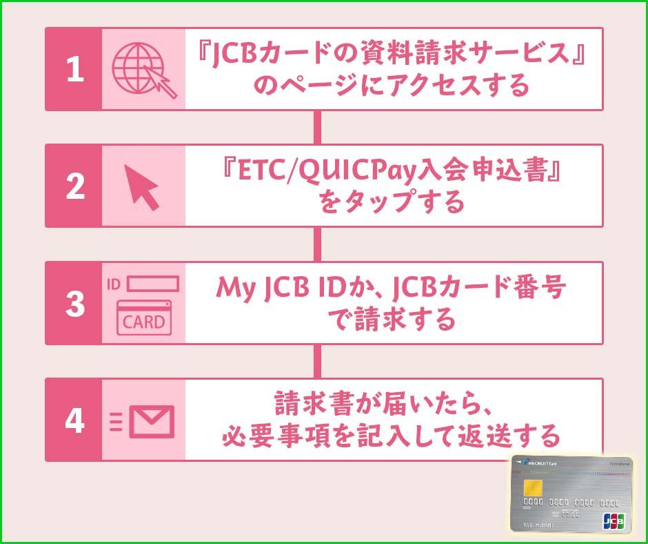 郵送でリクルートカード(JCB)のETCカードを発行する方法