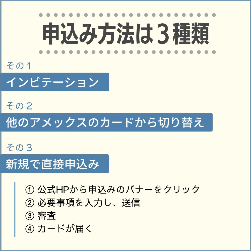 ANAアメックスプレミアムカードの申込み・入手方法