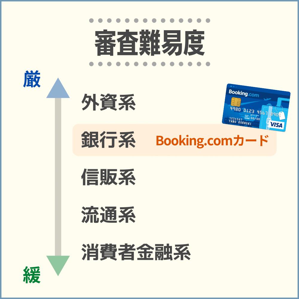 Booking.comカードの審査難易度や審査時間