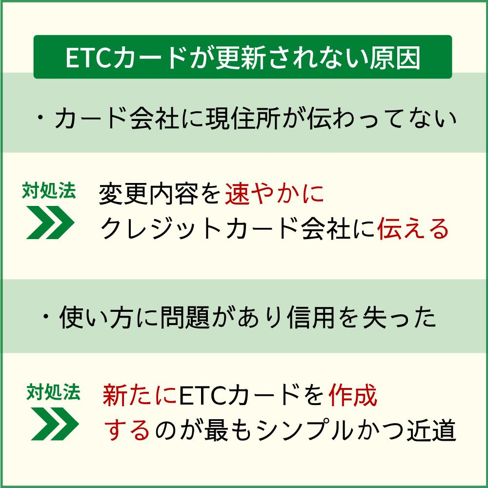 ETCカードが更新されない時の原因と対処法