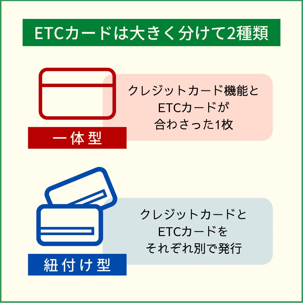 ETCカードの有効期限の見方|一体型と紐付け型の違い