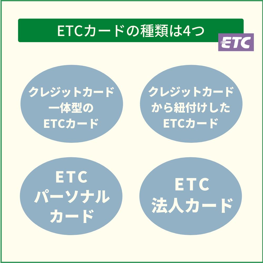 ETCカードの種類は4つ!