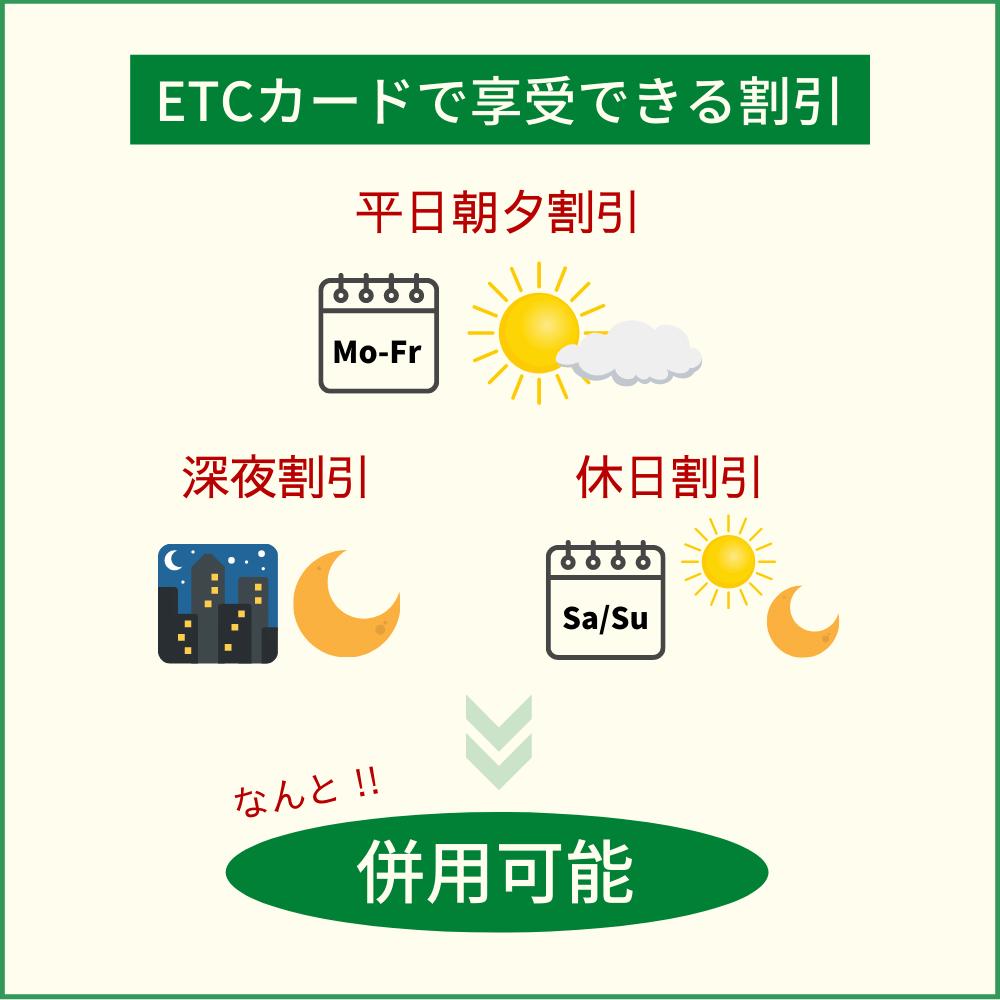 ETCカード利用で割引される料金
